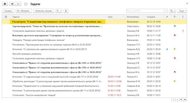 1С:Документооборот как инструмент обеспечения выполнения поставленных задач, изображение №4