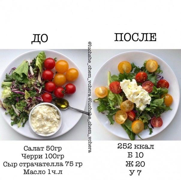 Отзывы диеты не есть после 16 00