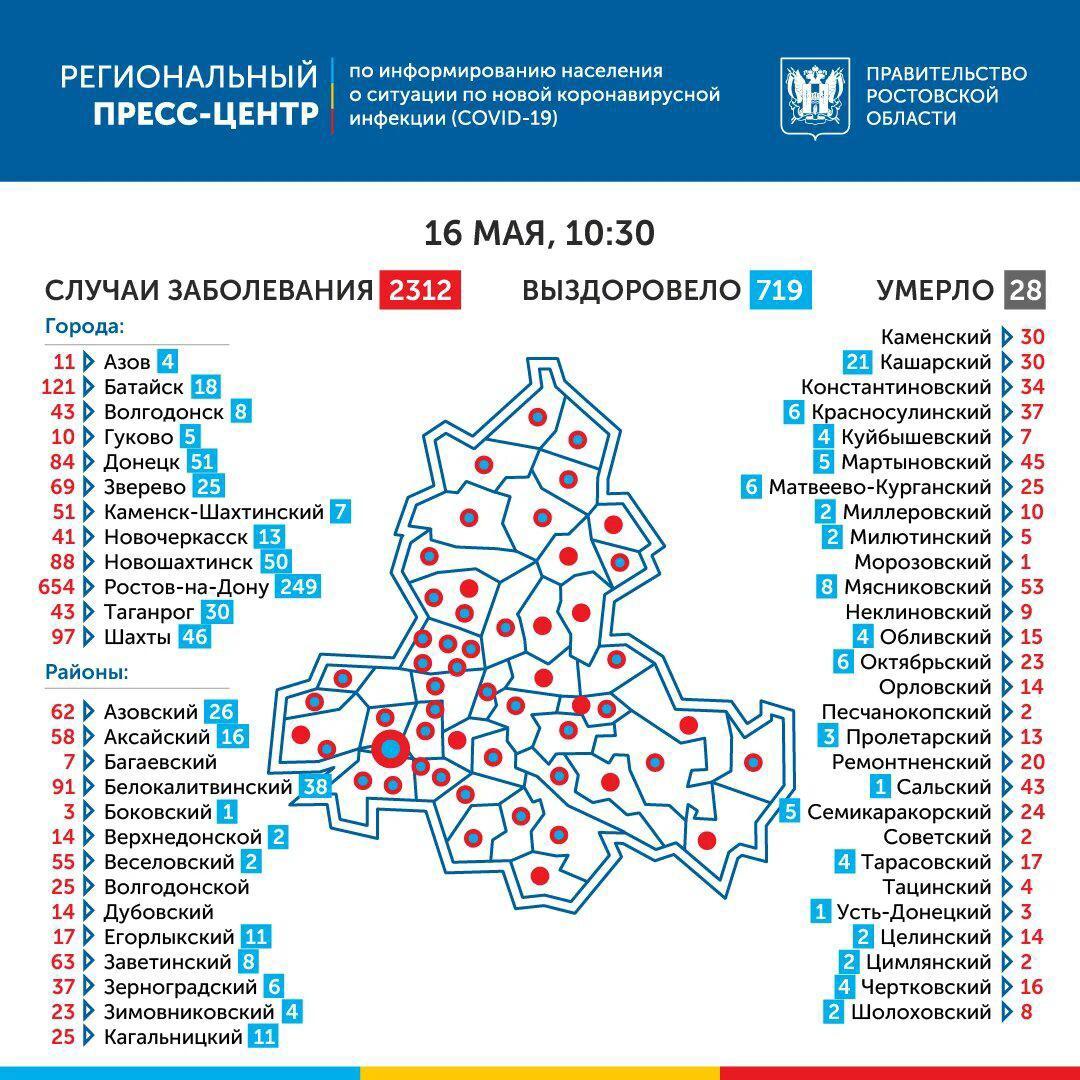 COVID-19: В Таганроге количество заболевших коронавирусом возросло до 43 человек, под наблюдением 273