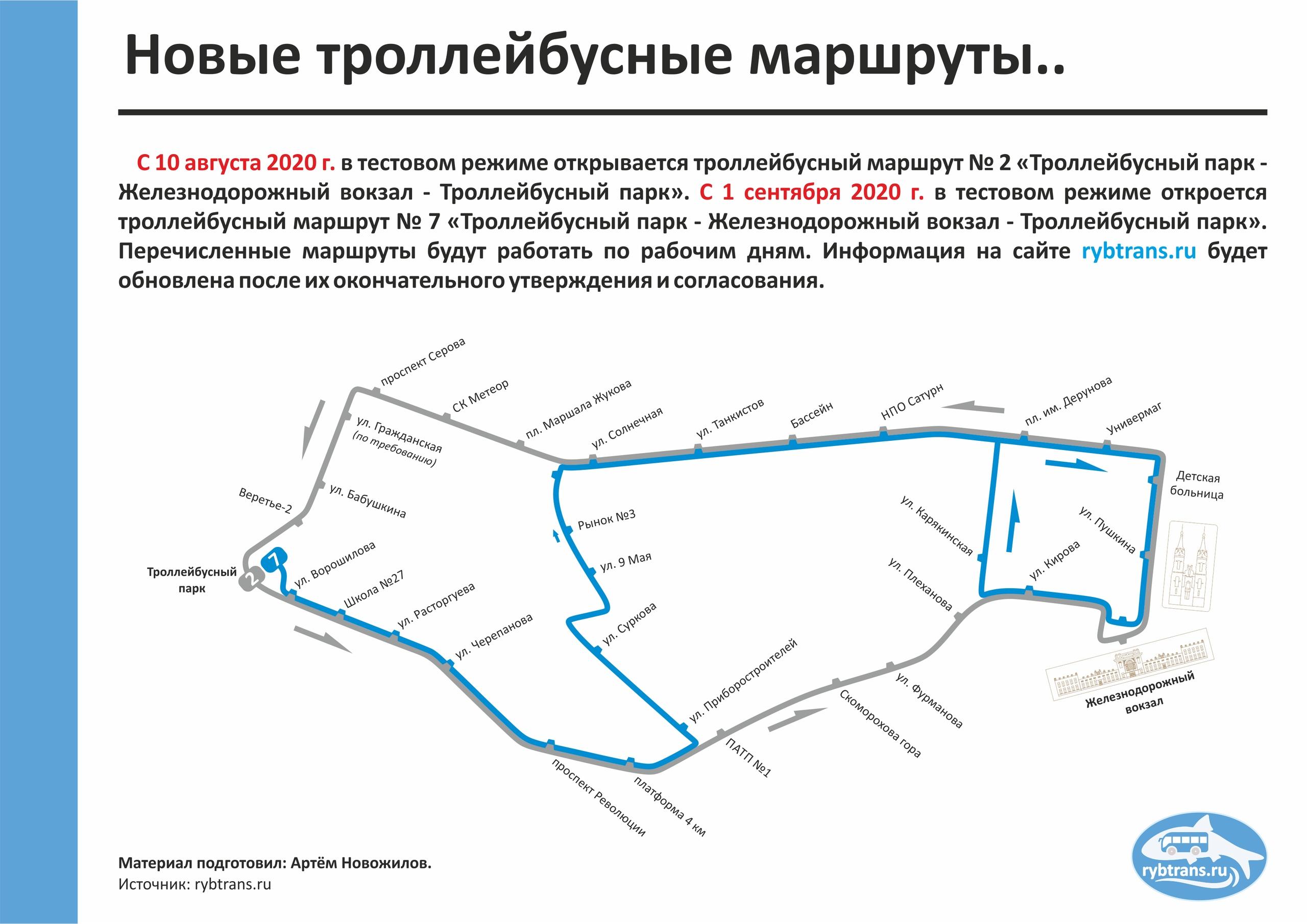 Новые маршруты