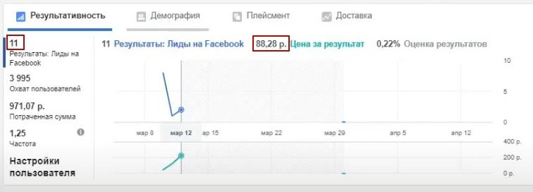 90 рублей лид из таргетированной рекламы для производства хлеба., изображение №13