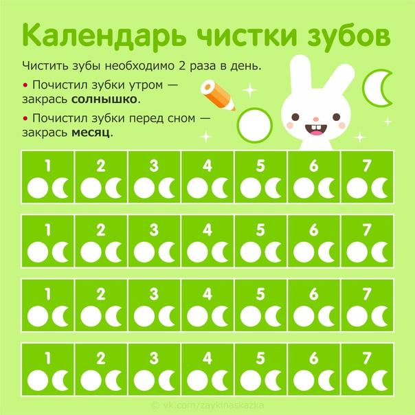 КАЛЕНДАРЬ ЧИСТКИ ЗУБОВ Превращаем чистку зубок в игруКалендарь поможет сформировать у ребёнка полезную привычку чистить зубы каждый день после завтрака и перед сном. Распечатайте календарик или