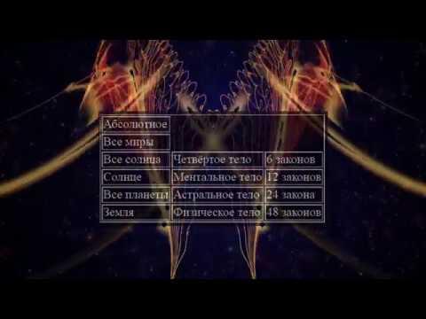 Г И Гурджиев без фон муз Три силы и четыре вида материи