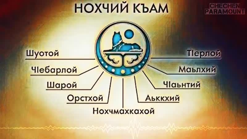 Русский план по разделению чеченцев