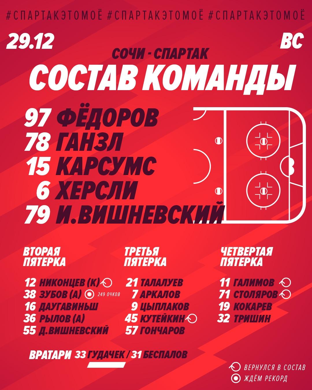 Состав «Спартака» а матч с «Сочи»