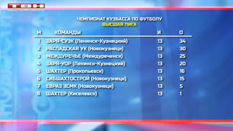 Распадская угольная компания завоевала серебро чемпионата Кузбасса