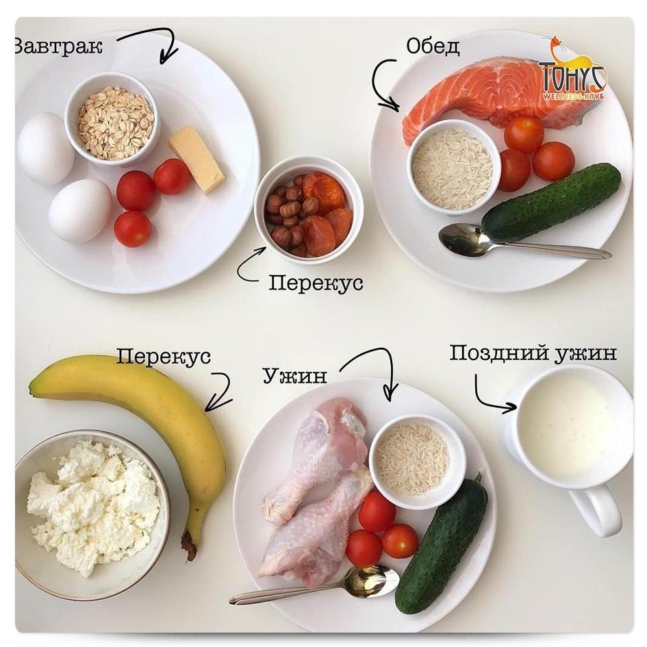 Какой Рацион Нужен Для Похудения. Питание для похудения. Что, как и когда есть, чтобы похудеть?