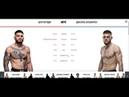 Прогноз MMABets UFC on ESPN 27: Наурдиев-Брэди, Круз-Карлайл, Гриффин-Браун. Выпуск №179 Часть 1 4