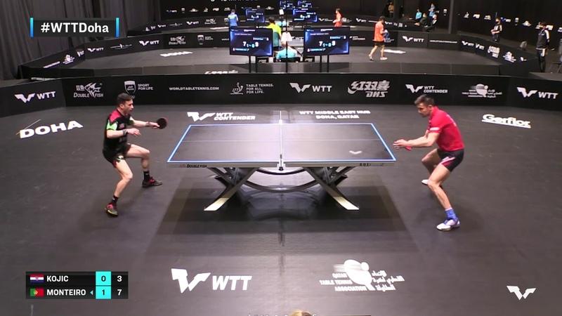 Frane Kojic vs Joao Monteiro   WTT Contender Doha 2021   Mens Singles   QUAL Highlights