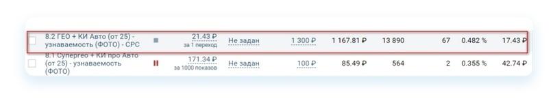 Кейс: Как продвигать автосервис ВКонтакте. Пошаговый алгоритм, изображение №70