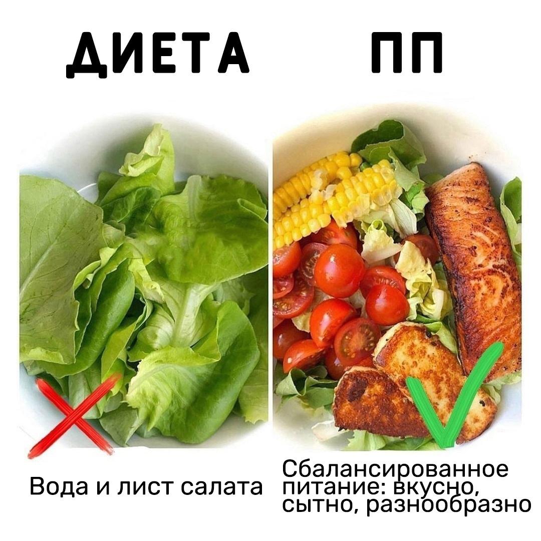 Заполняйте свою тарелку углеводами, жирами, белками.