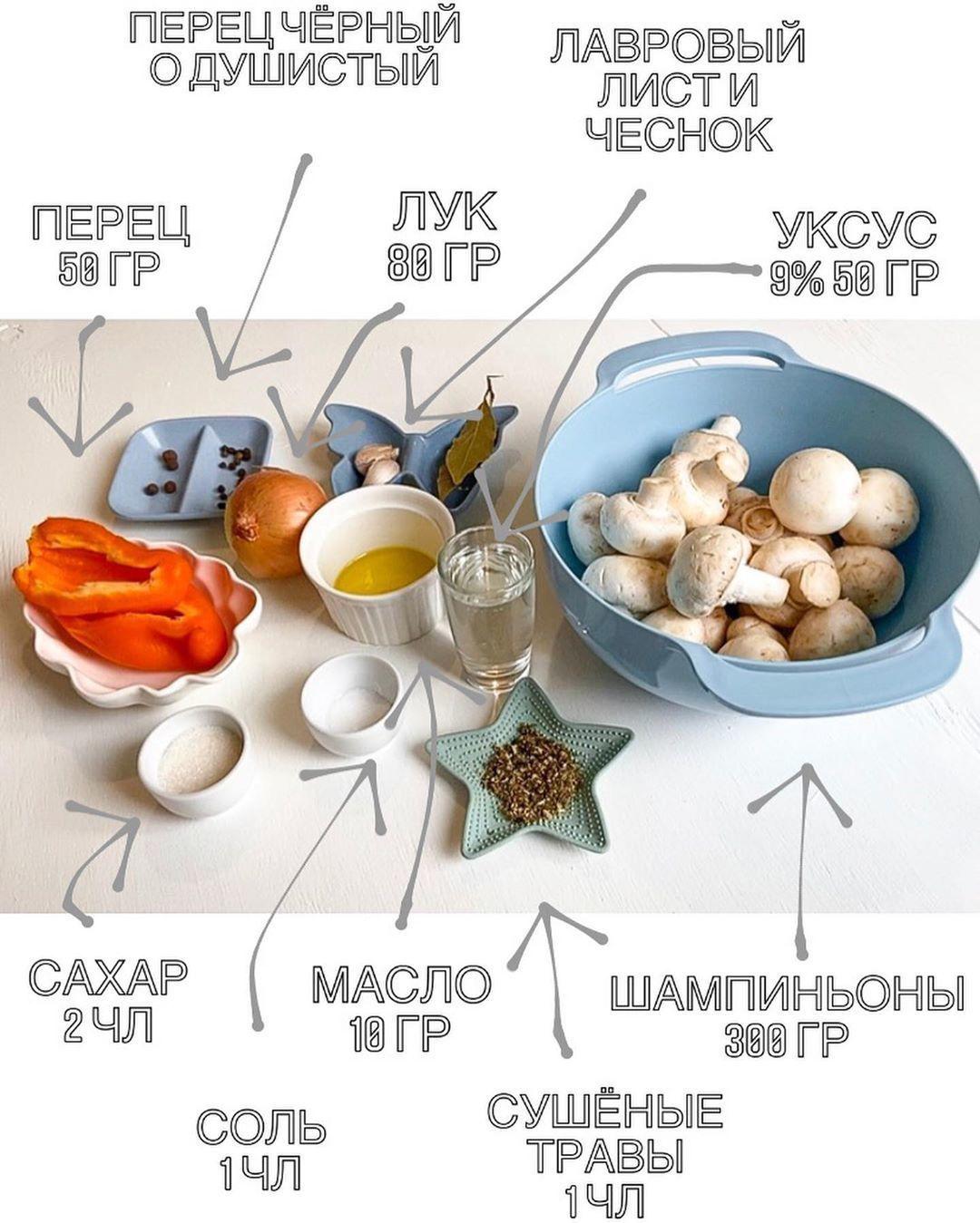 Готовим вкусные грибочки
