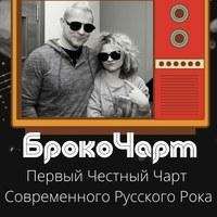 Логотип БрокоЧарт/ХитПарадРусскогоРока