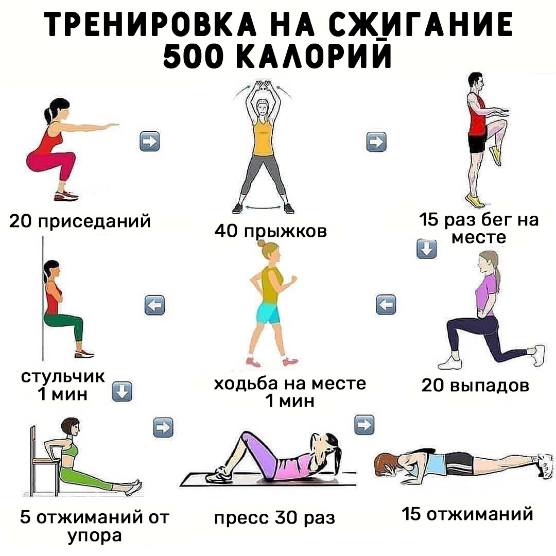 Тренировка на сжигание 500 калорий, берите на заметку!