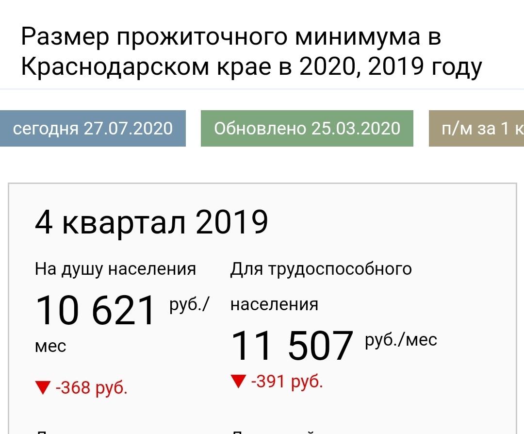 Сто годов - сто рублёв, богатейкой станешь!